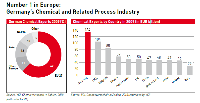 german-chemcial-industry.png