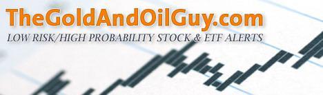 Gold Oil Stock ETF Alerts