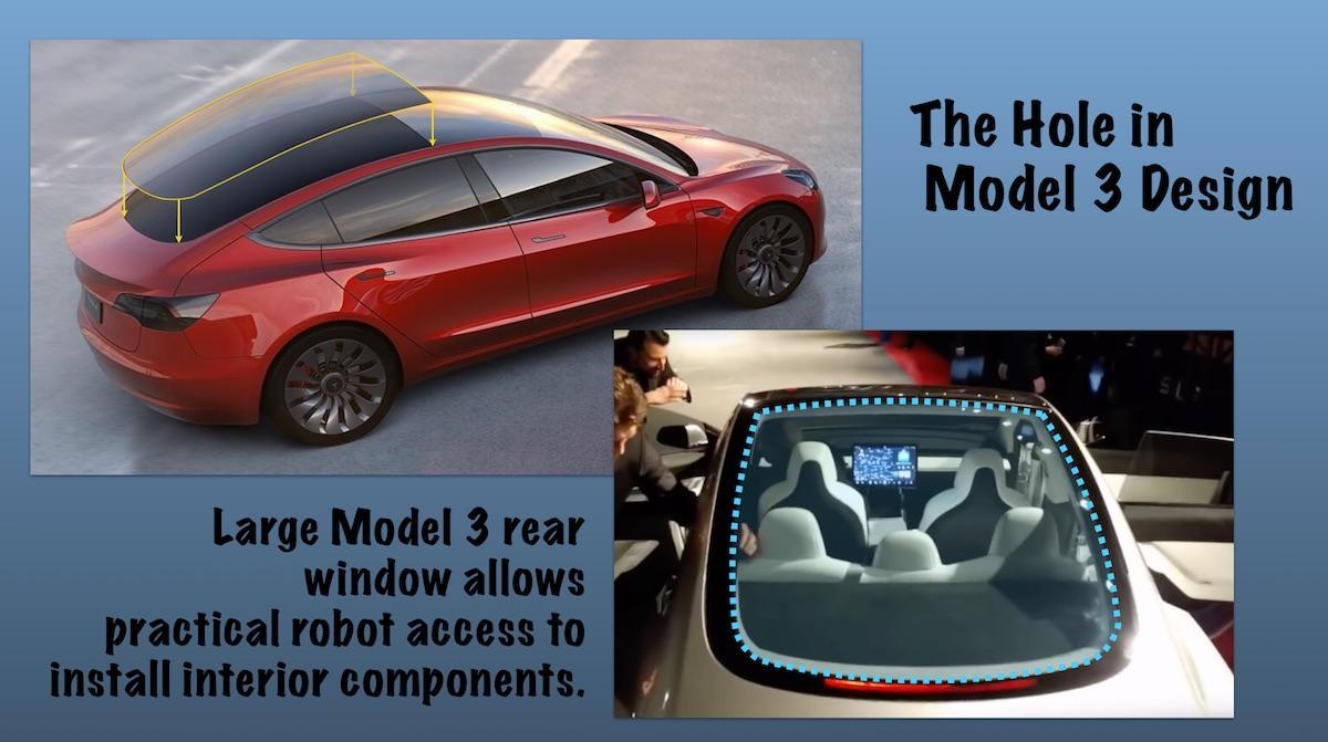 Tesla: Big Hole In Model 3 Design - Tesla Motors (NASDAQ ...