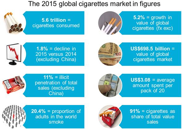 Global-Cigarette-market.png