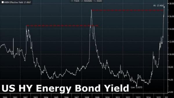 HY Energy Debt