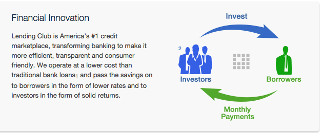 lendingclubmodel