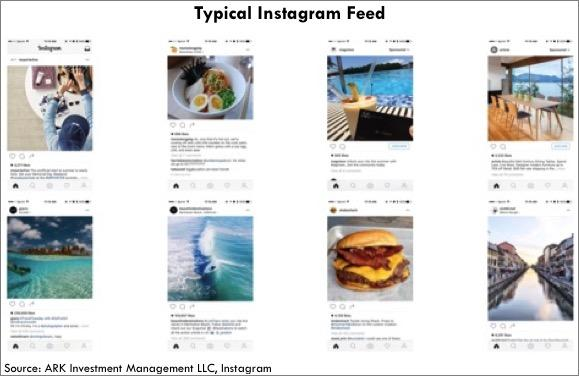 Typical Instagram Feed
