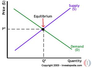 economics5.gif