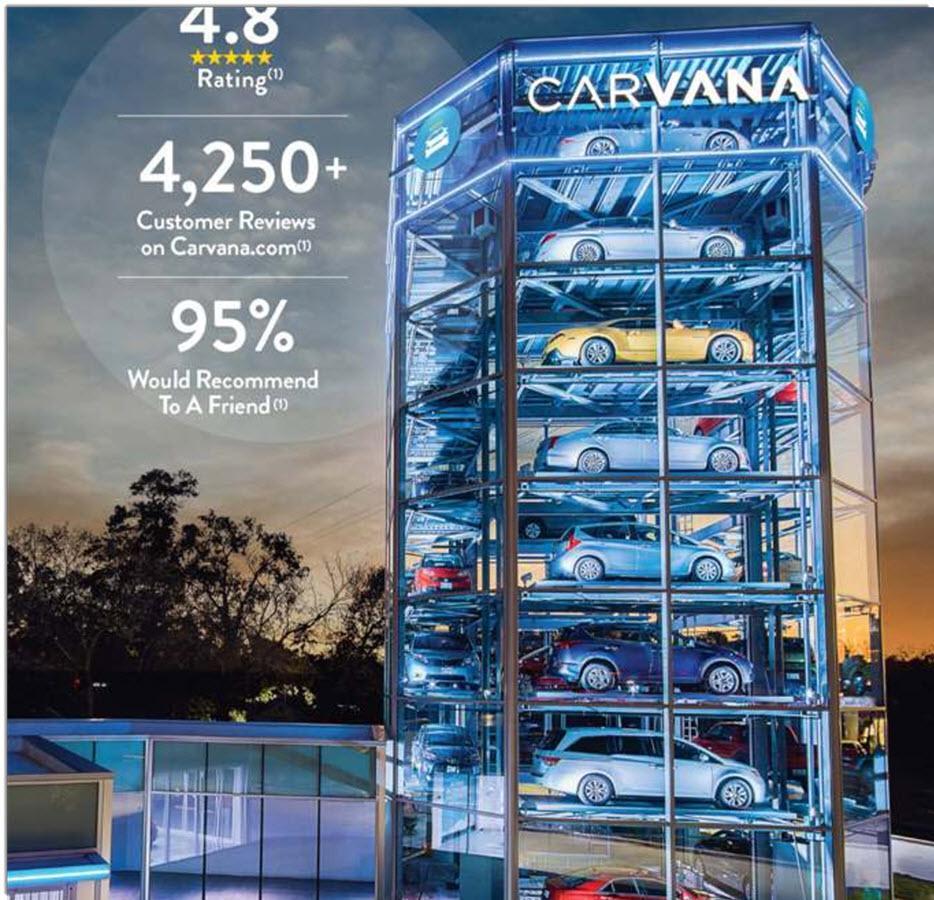 Used Car Marketplace Carvana Hopes To Raise $225 Million
