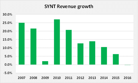Syntel: Lean Operator's Slowing Sales Are Destined To Reverse