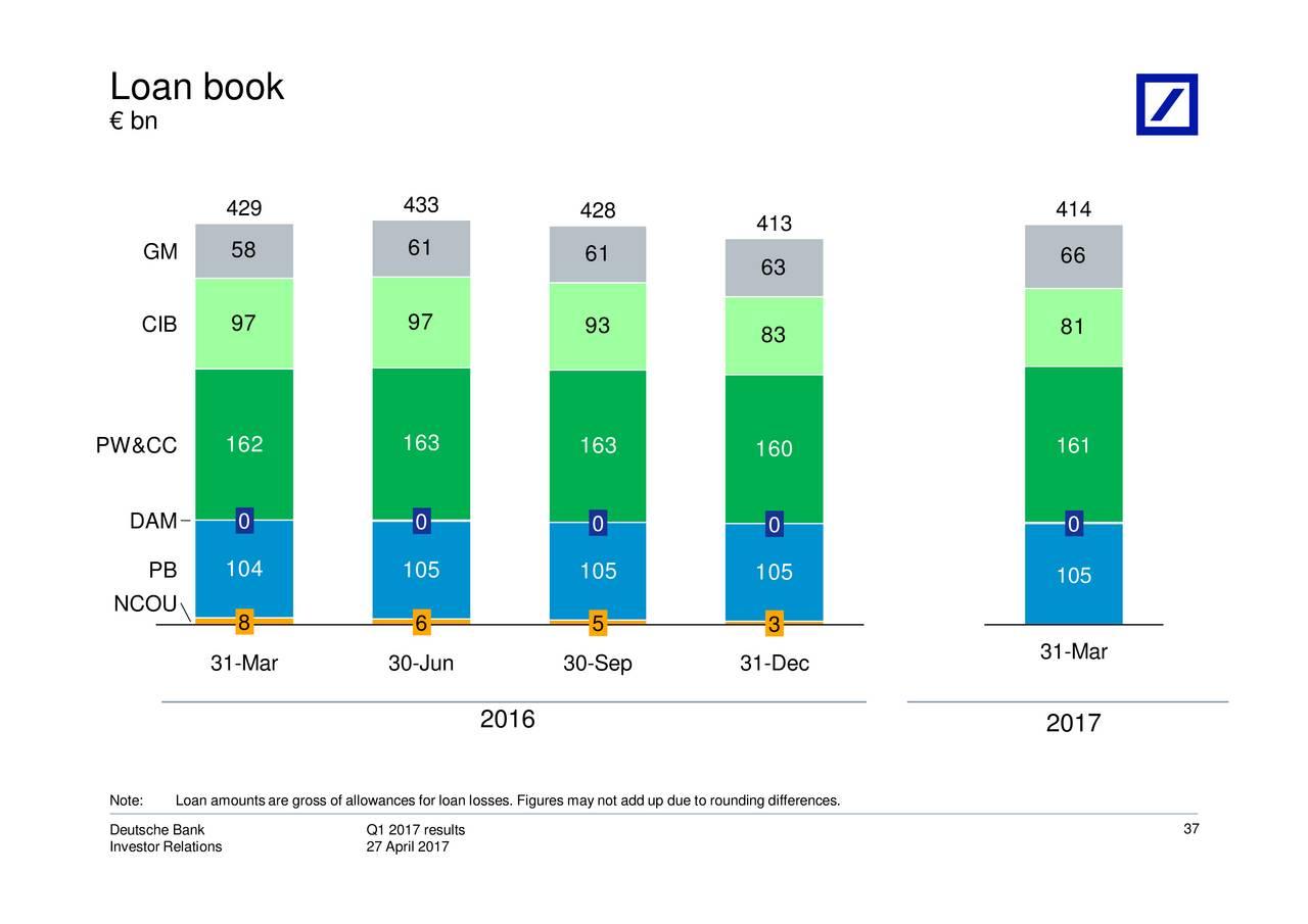 a review of an article about deutsche bank ag Deutsche bank ag (dbk) - financial and strategic swot analysis review deutsche bank ag (dbk) - financial and strategic swot analysis review - provides - market.